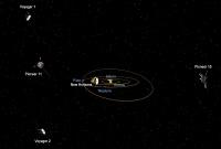 Космический аппарат «Новые горизонты» установил новый рекорд