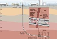 Новое исследование предсказывает перепроизводство нефти к 2015 году и обвал нефтяных цен