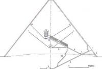 Пирамида Хеопса, как «русская матрёшка» состоит из трех пирамид трех фараонов