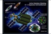 Силовые щиты для космических кораблей — уже не фантастика